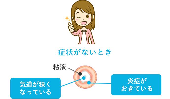 喘息 気管支